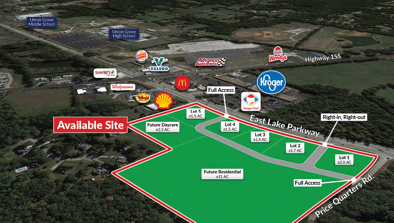 Commercial pad sites available for development in McDonough, GA